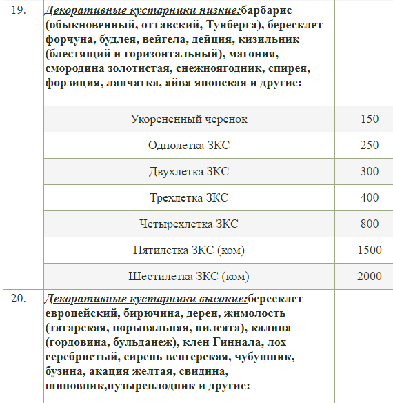 Каталог с ценами Тимирязевской академии